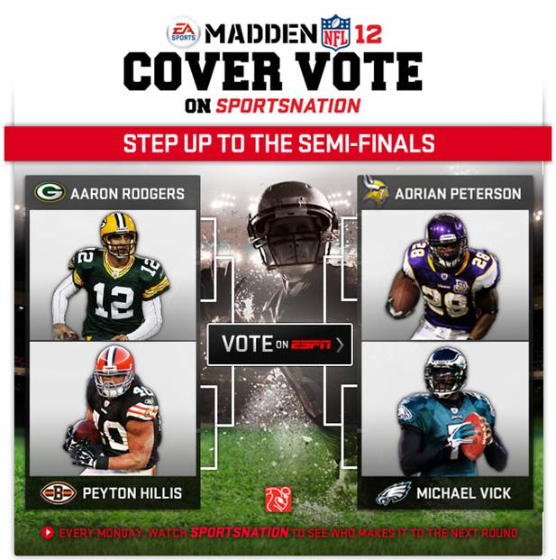 Today, EA SPORTS and ESPN announced the final four NFL players