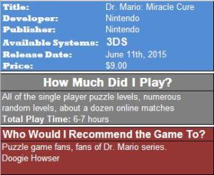 Dr Mario Review Box