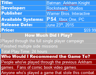 Arkham Knight Review Box