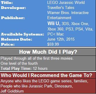 Jurassic World Review Box