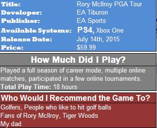 Rory McIlroy Review Box