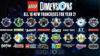 year-2-franchises