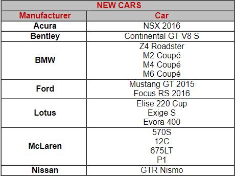 Gear Club Car Roster